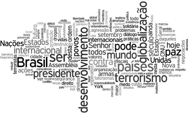 Nuvem de palavras - Lula (2001)
