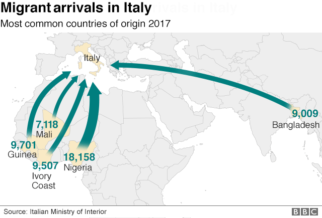 Map showing the country of origin for migrants arriving in Italy in 2017 - Nigeria, Bangladesh, Ivory Coast, Guinea and Mali.