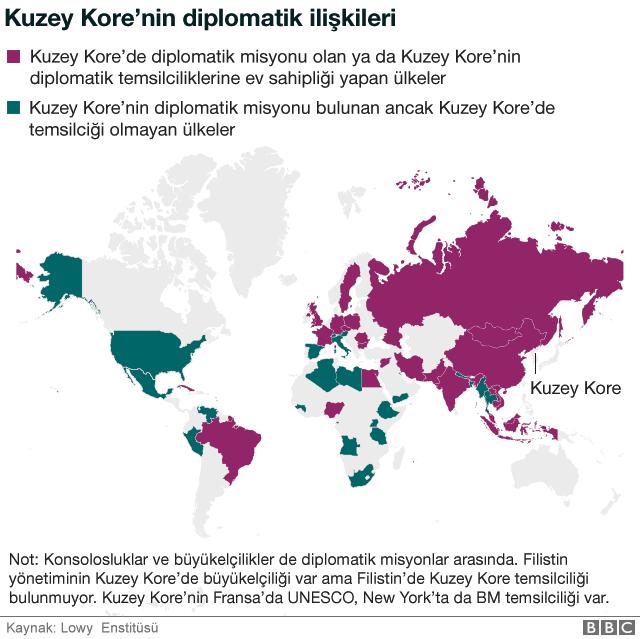 Kuzey Kore'nin diplomatik temsilcilikleri