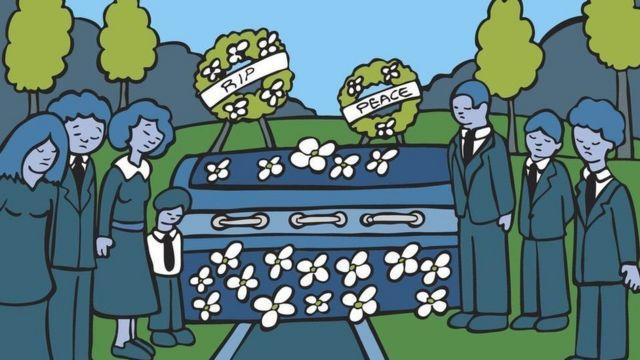 मौत और अंतिम संस्कार