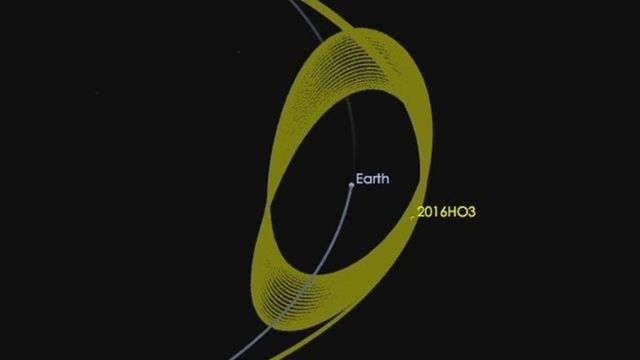 Montagem da Nasa mostra órbitas de asteroide e Terra