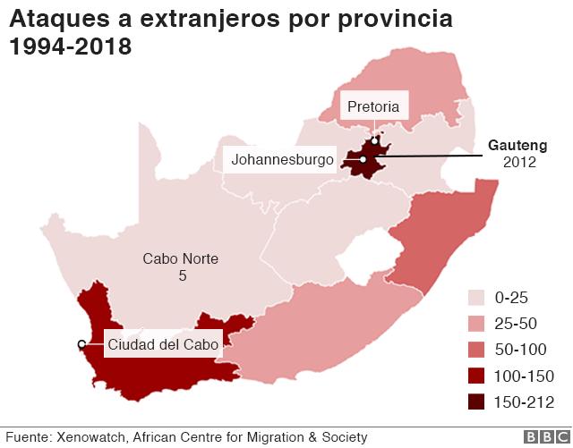 Gráfico crímenes contra extranjeros en Sudáfrica