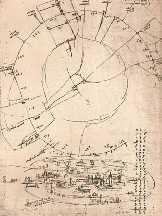 Dibujo de Milán por Leonardo da Vinci.