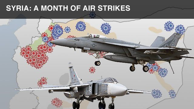 Month of air strikes