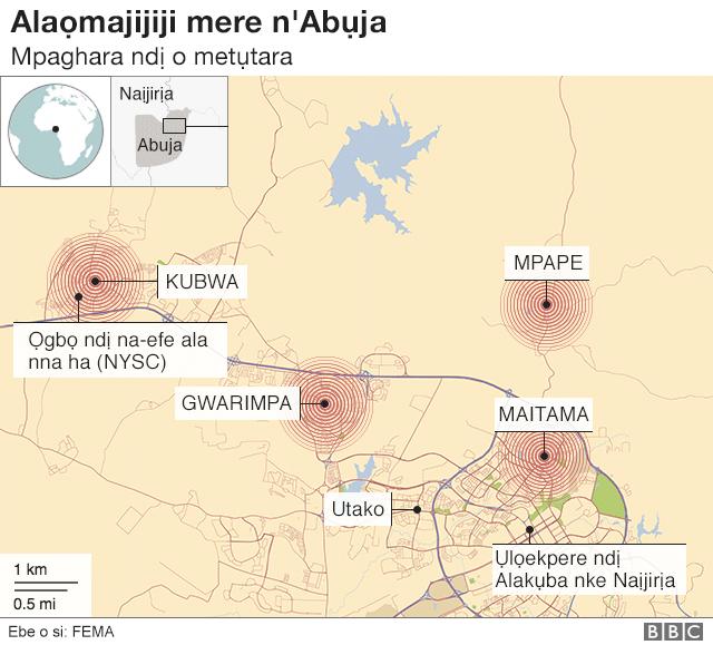Maap Abuja ebe Alaọmajijiji