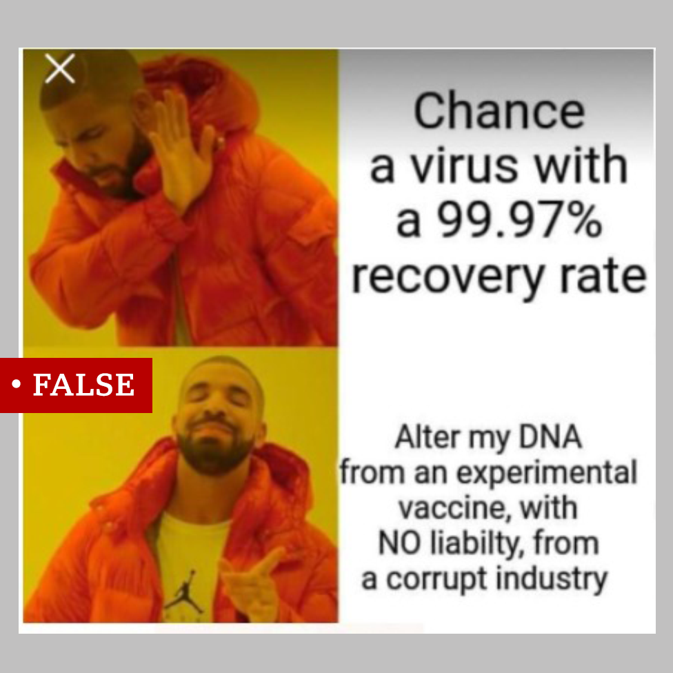 "A meme labelled ""false"" it shows rapper Drake gesturing as if he is hiding alongside the text ""Chance a virus with a 99.97% recovery rate."" and then looking happy alongside the text ""Alter my DNA from an experimental vaccine, with NO liability, from a corrupt industry"""