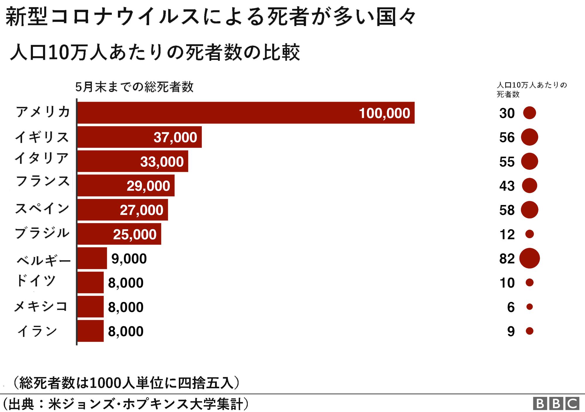 死者 コロナ 日本