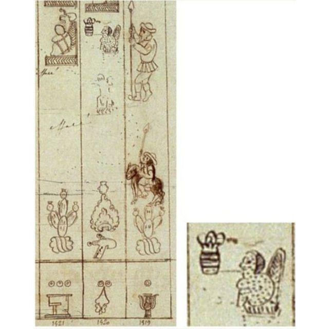 La viruela en el Códice De la Cruz-Badiano