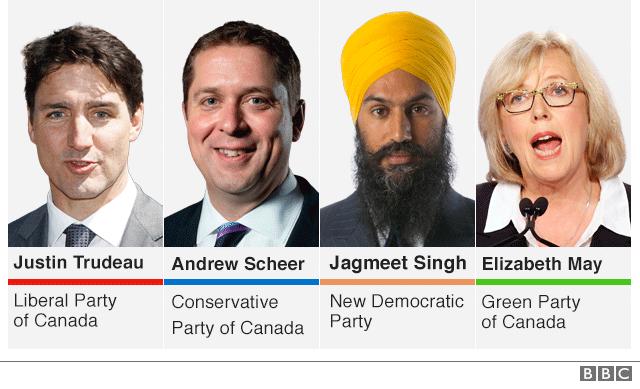 Infographic of Justin Trudeau, Andrew Scheer, Jagmeet Singh, Elizabeth May
