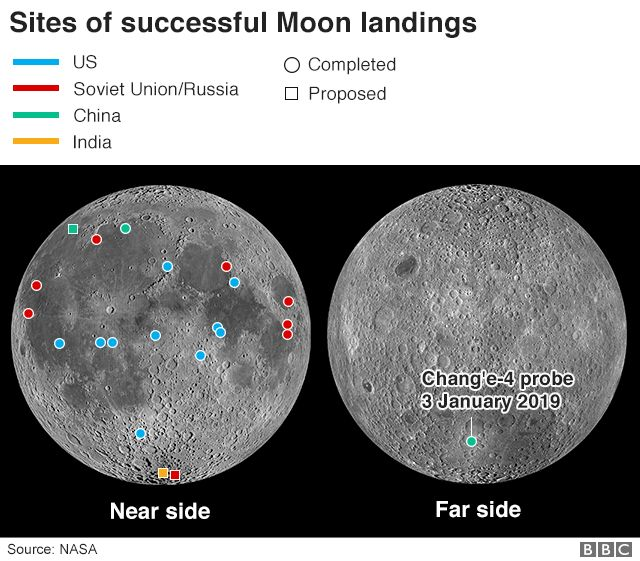 A map showing the successful landings on the moon