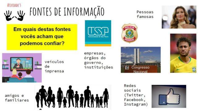 Slide para discutir fontes de informação