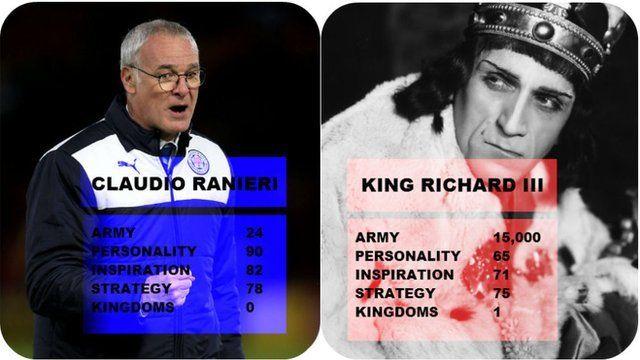 Claudio Ranieri and Richard III