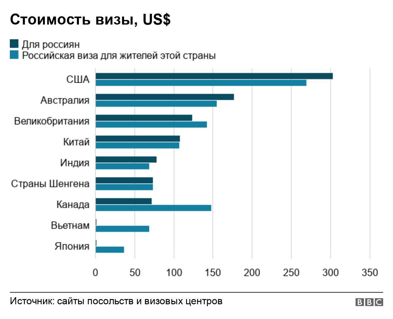 Таблица-сравнение