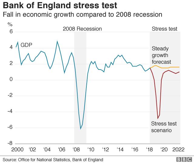 recessions compared