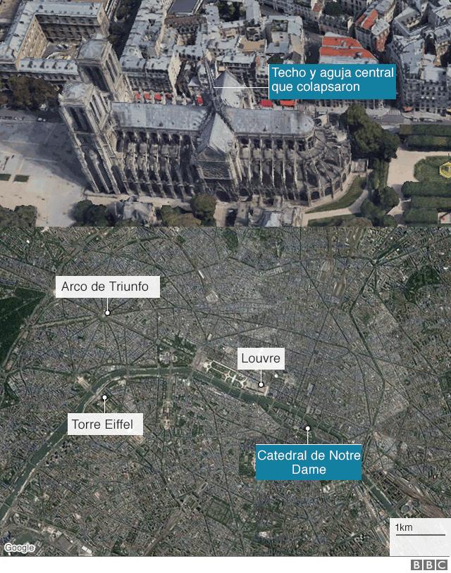 Mapa con la ubicación de Notre Dame