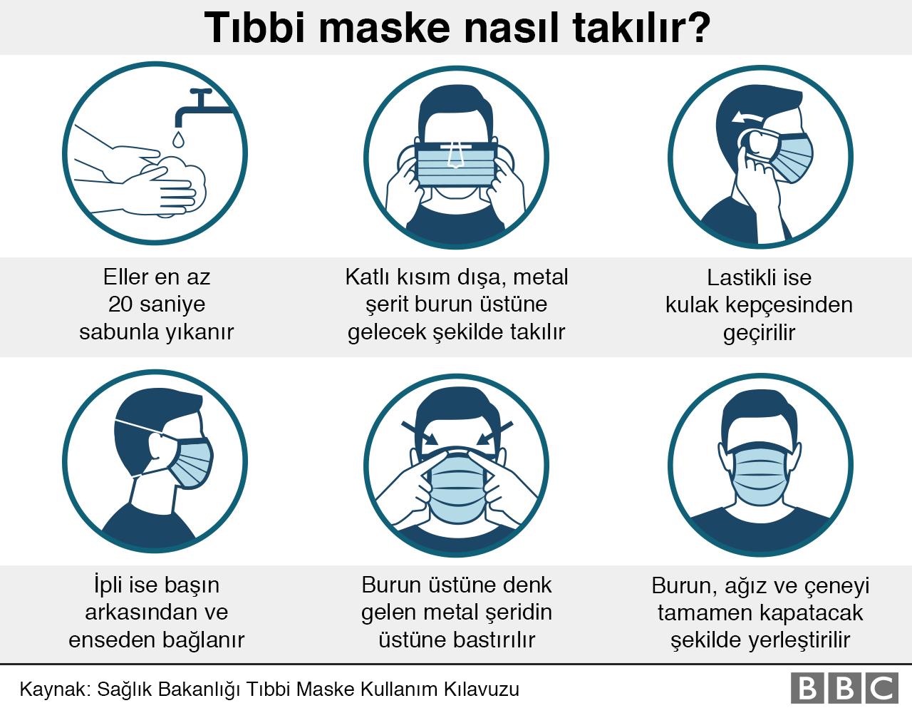 Tıbbi maske
