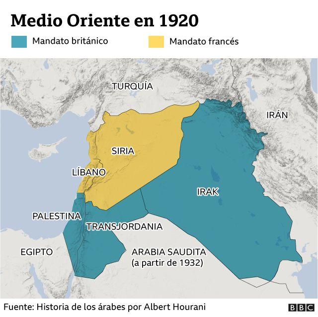 Medio Oriente en 1920.