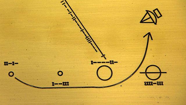 Detalle de la Placa de la Pioneer mostrando una flecha que va del tercer planeta a la sonda Pioneer