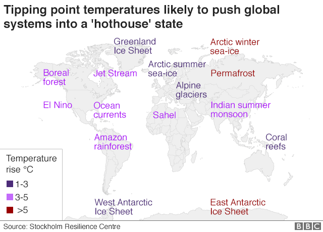World map showing temperatures at which different areas or systems would tip into 'hothouse' state