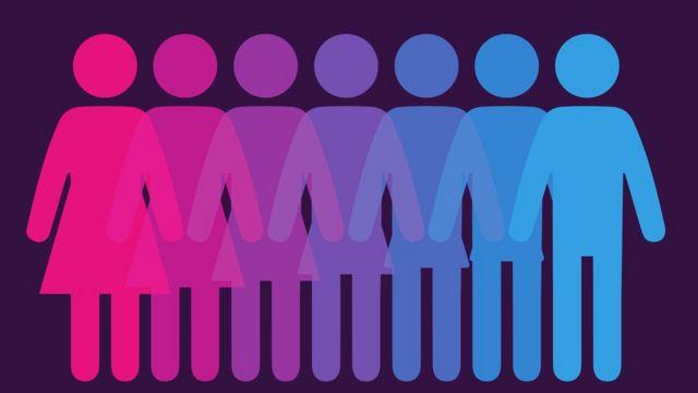 Iilustração com boneco de mulher rosa à esquerda e de homem azul à direita.