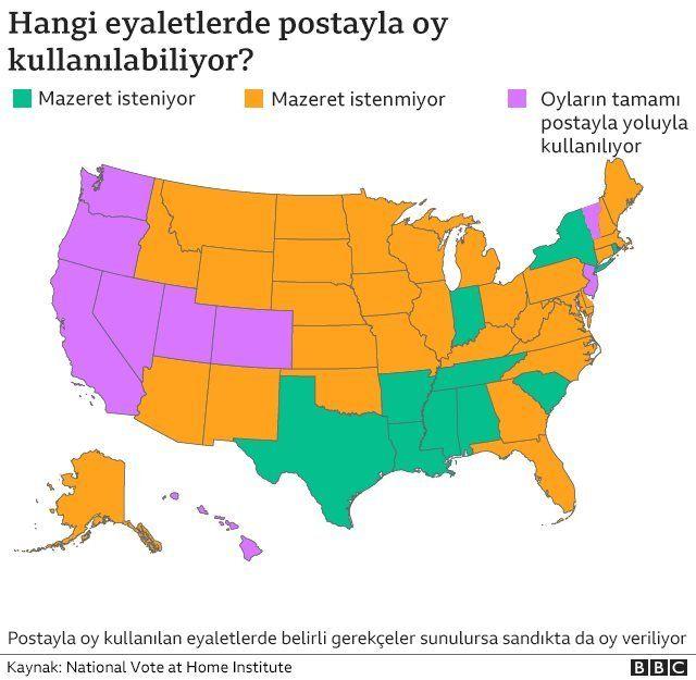 Hangi eyaletlerde postayla oy kullanılabiliyor?