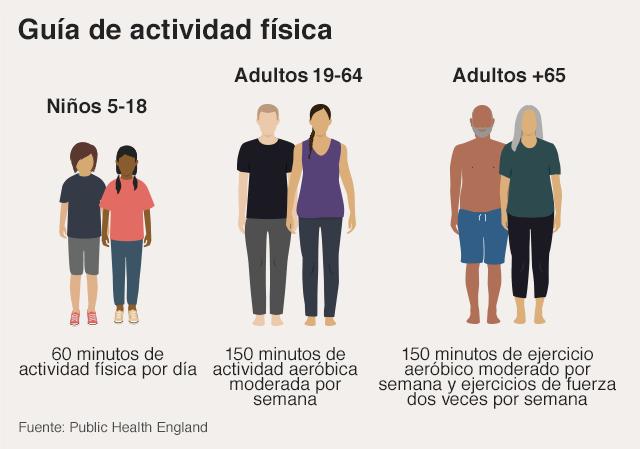 estadísticas de diabetes us 2020 gimnasia femenina