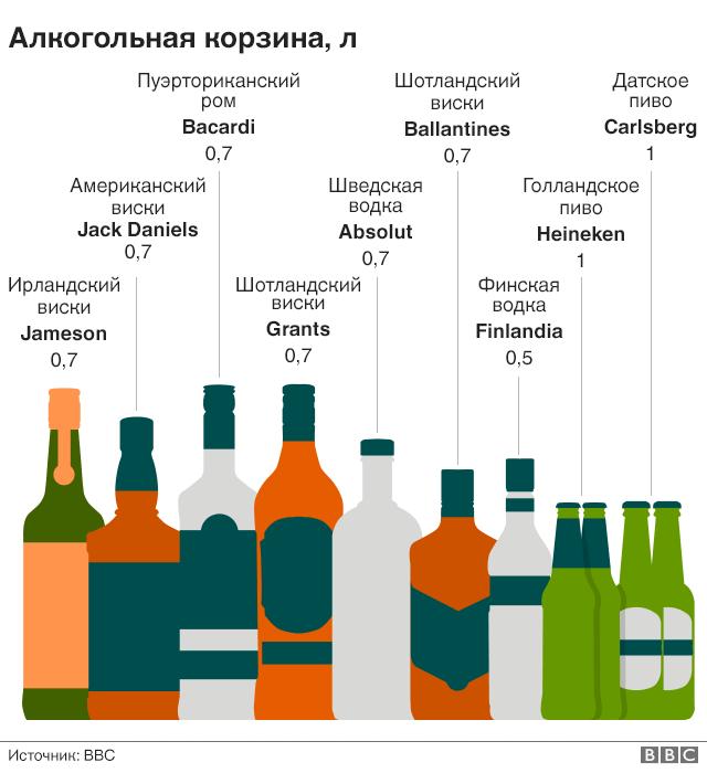 Алкогольная корзина