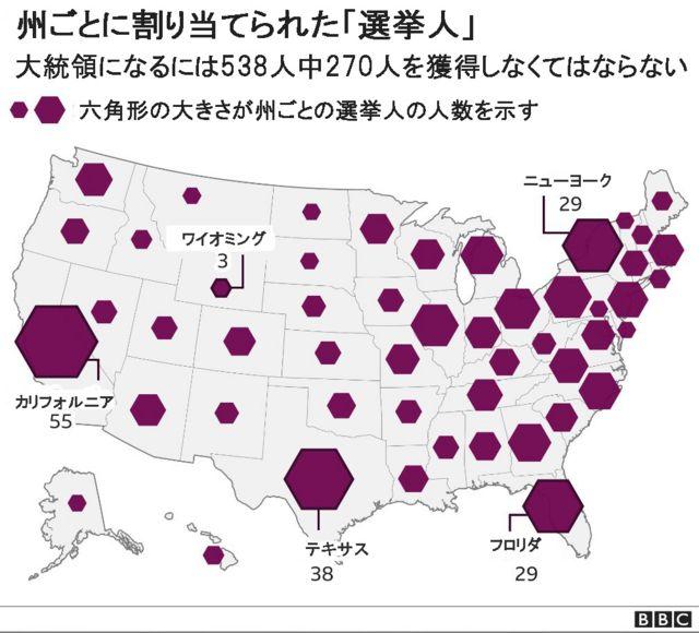 多い 州 人 選挙