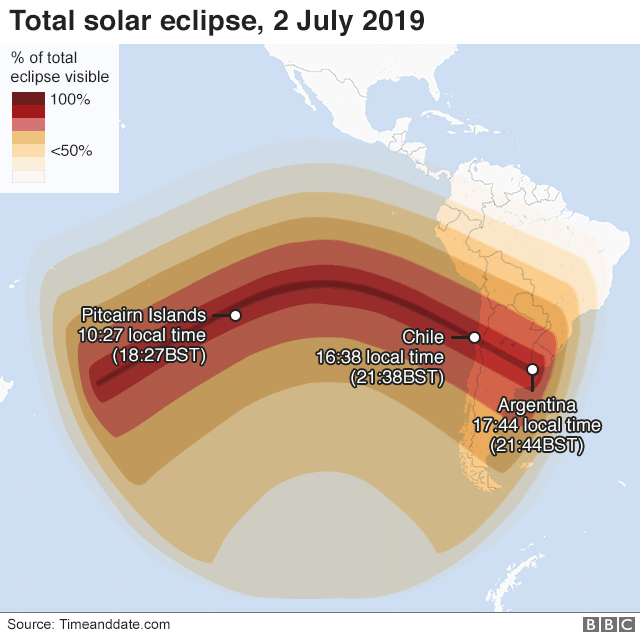 Visibility of Sun during solar eclipse of 2 July