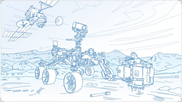 """火星探测:八张图看懂""""火星采样""""计划"""