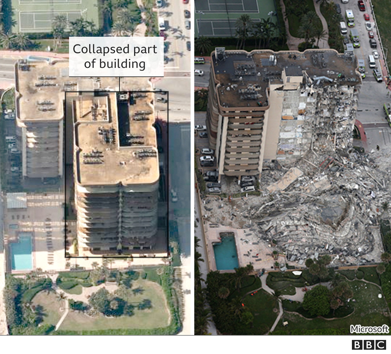 Composite image, comparing before and after part of the building in Surfside, Florida collapsed