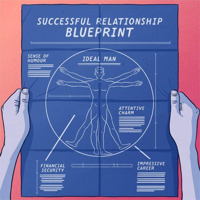 Ilustracija šematskog plana koji prikazuje idealnog muškarca