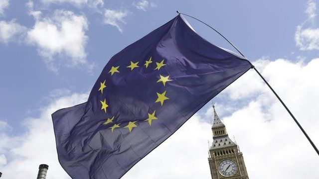 A European Union flag is held in front of the Big Ben clock tower