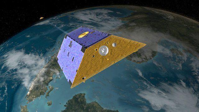 Grace satellites