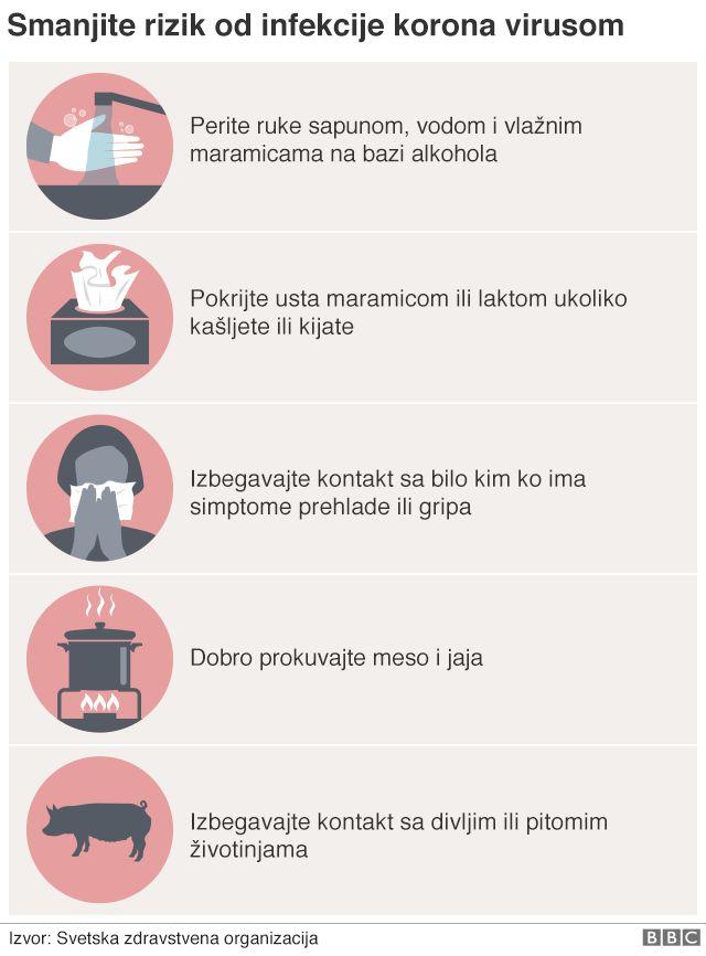Korona prevencija