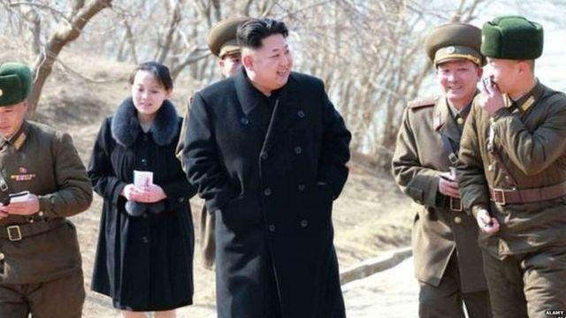 Kim yo jong and Kim jong un