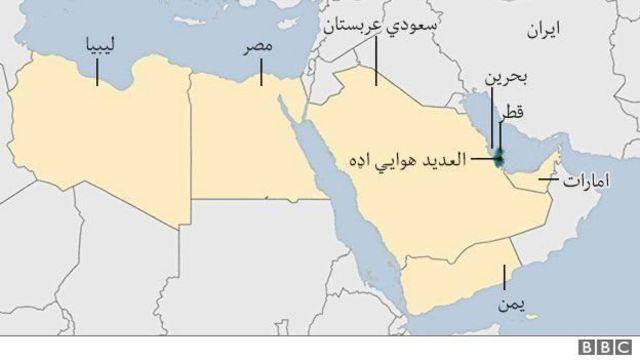 عربي هېوادونه