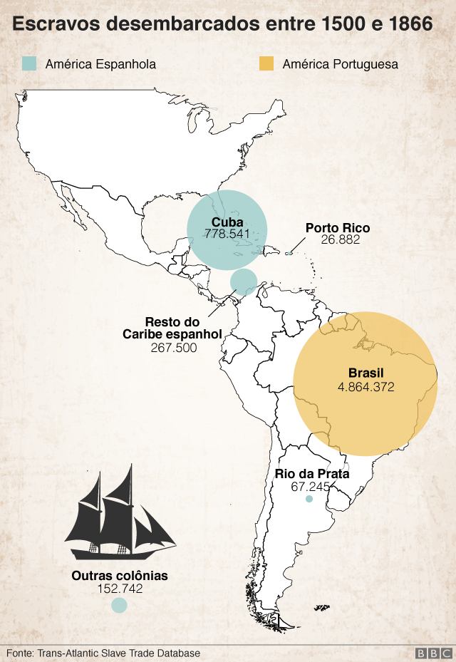 Escravos desembarcados entre 1500 e 1866