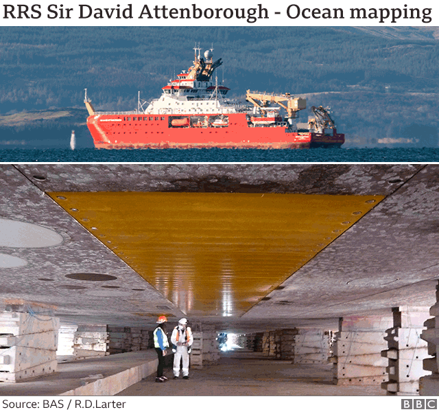 RRS Sir David Attenborough