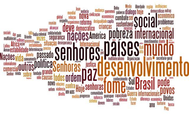 Nuvem de palavras - Lula (2004)