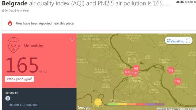 Квалитет ваздуха у Београду