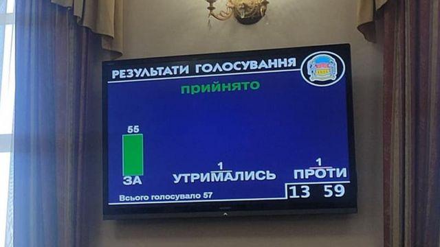 Табло з голосуванням