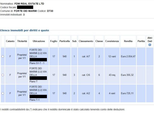 """Нынешний владелец """"виллы Хлопонина"""" - кипрская компания FDM Real Estate LTD"""