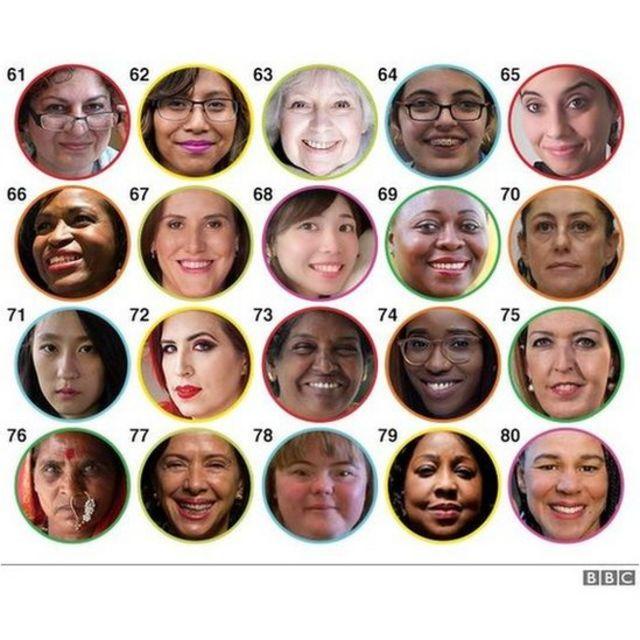Next 20 women (61-80) on the 100 women list