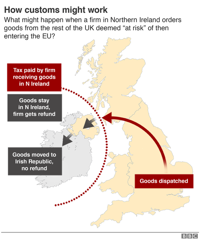 Map showing how Brexit customs plan would work