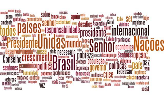 Nuvem de palavras - Dilma (2012)