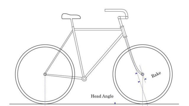 La Verdadera Razón Por La Que No Nos Caemos De Una Bicicleta En Movimiento Bbc News Mundo