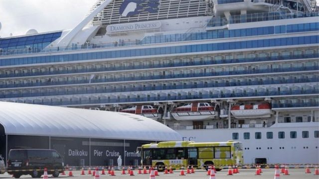 တရုတ်နိုင်ငံပြင်ပမှတော့ အခုစိန်မင်းသမီးအပျော်စီးသင်္ဘောပေါ်က ဗိုင်းရပ်စ်ကူးစက်မှုအပါအဝင် စုစုပေါင်း ကူးစက်မှု ၁,၀၀၀ ကျော် ရှိနေပါတယ်။
