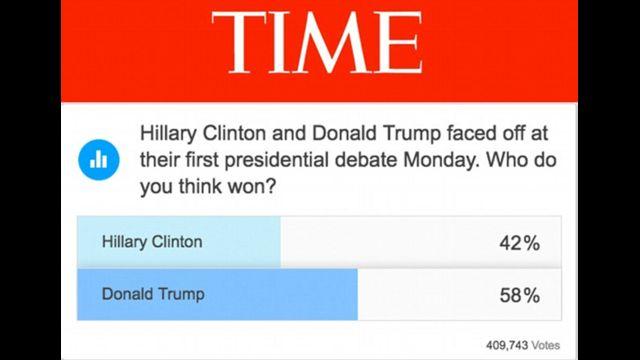 نتیجه نظرسنجی اینترنتی تایم