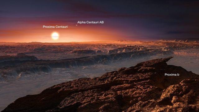 """5 datos fascinantes de Próxima b, el recién descubierto planeta """"vecino"""" y  similar a la Tierra - BBC News Mundo"""